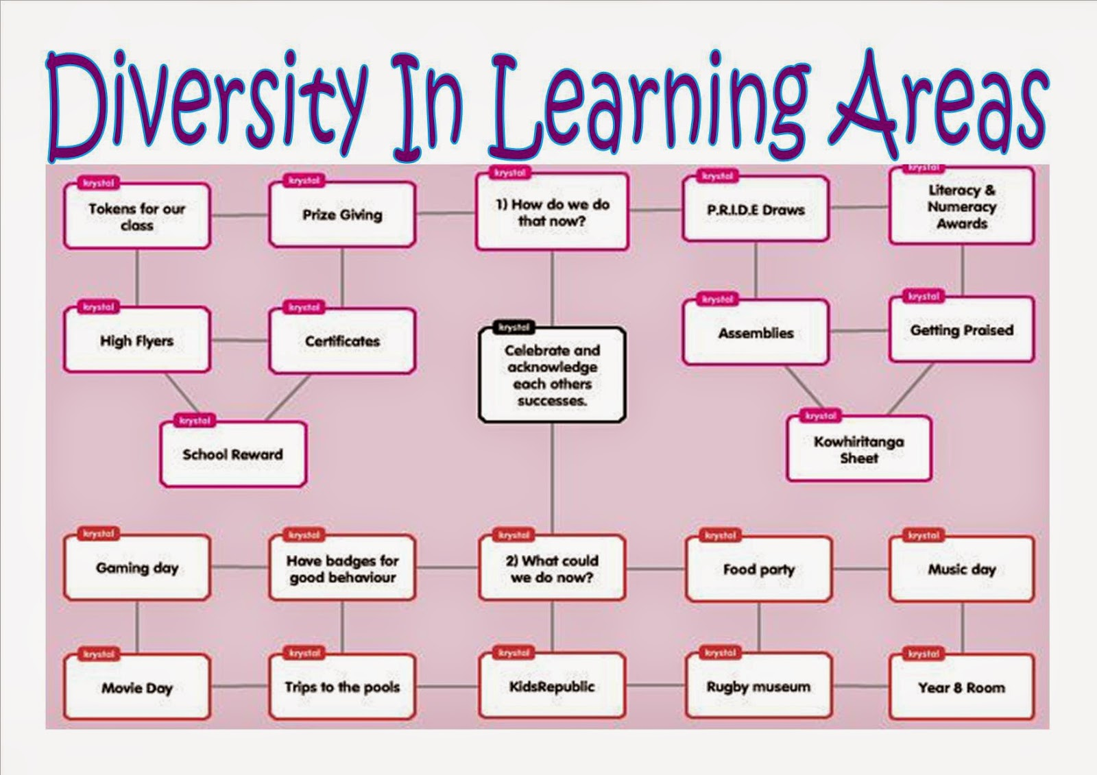 learning diversity Lcq14: taking care of children's learning diversity  following is a question by the hon starry lee wai-king and a.