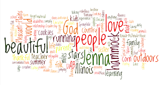 A wordle presenting me and the fantastic world I live in