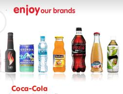 Cola Cola Company Promotion Prize Award Notification Latest Internet Scam