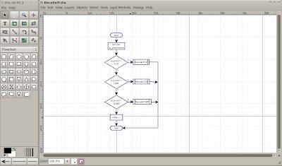 Dia Diagram Editor Visio