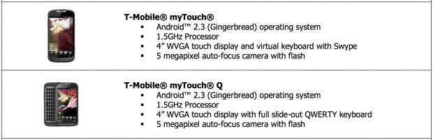 T-Mobile myTouch and myTouch Q