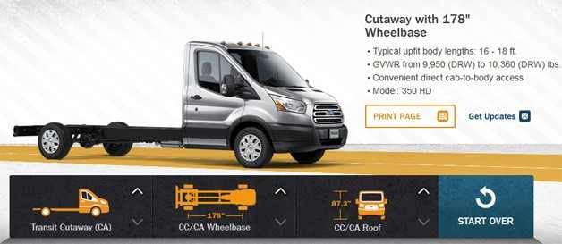 Love Ford's, Past, Present And Future.: 2014 Ford Transit Combinator