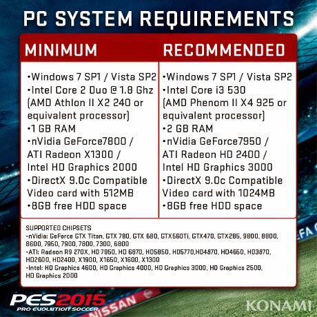 Spek Minimal jika ingin Main PES 2015 di PC