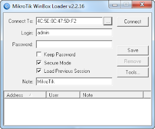 mikrotik default password
