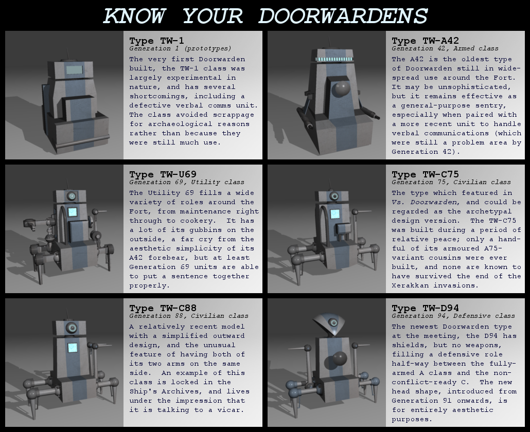 Know Your Doorwardens