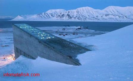 pengambilan foto dari kubah kiamat di kutub utara