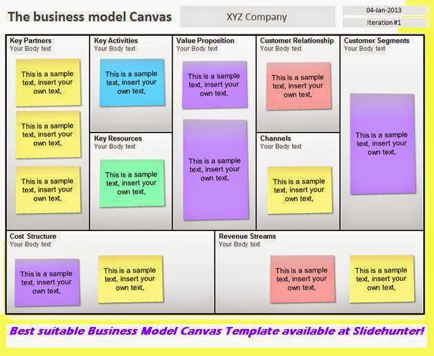 defining business model over a canvas! ~ free powerpoint templates, Powerpoint templates