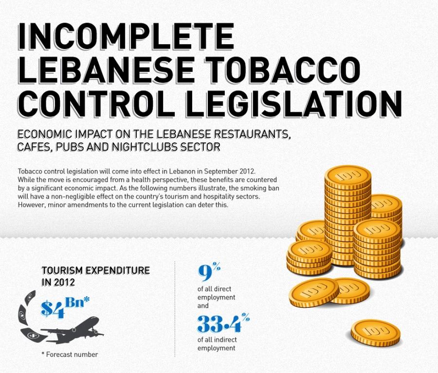 tobacco control legislations in india