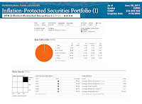 DFA Inflation-Protected Securities Fund