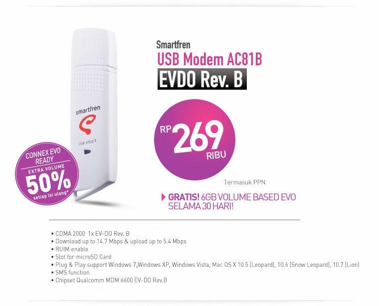 modem smartfren jenis ac81b harga