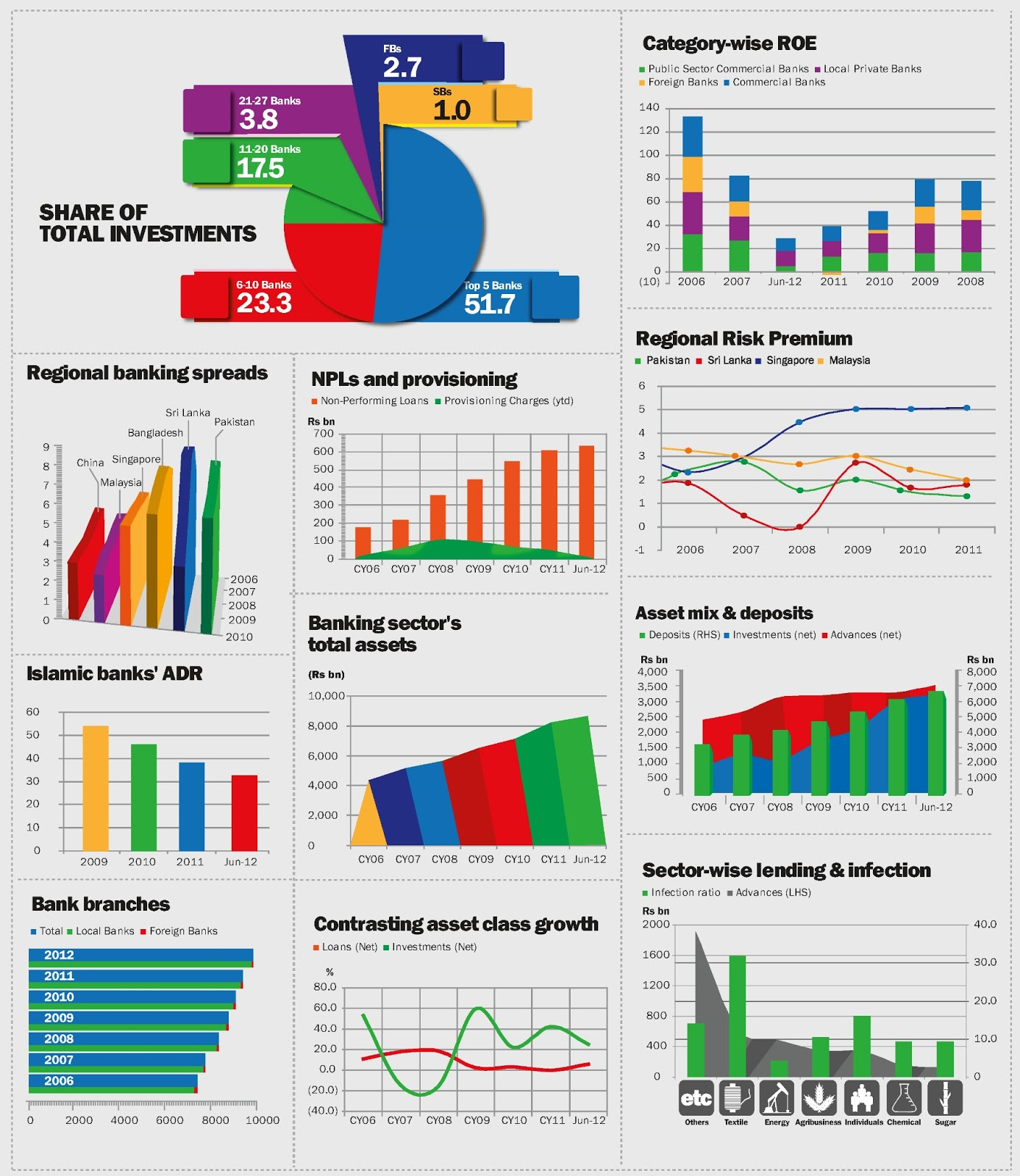 Useful Excel Financial Charts Techblogsearch Com