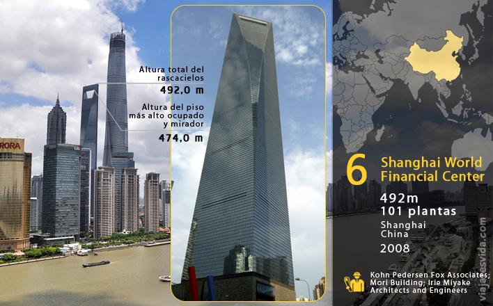 Viajaresvida - Shanghai World Financial Center