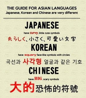 asian language characters difference