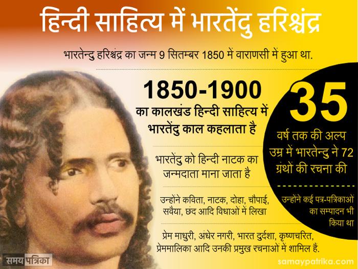 bhartendu-harish-chandra-image