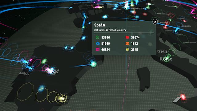 Ataques Informaticos