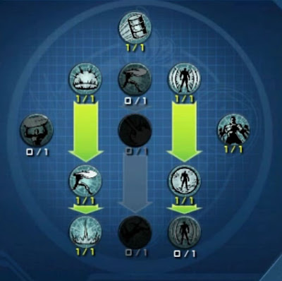 dc universe online guia clases controlador mental poderes habilidades telequinesis build talentos