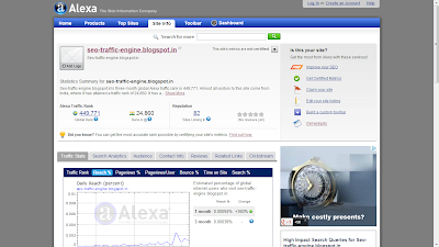 Alexa web tool