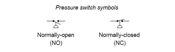 electrical schematic symbols pressure switch get free image about wiring diagram