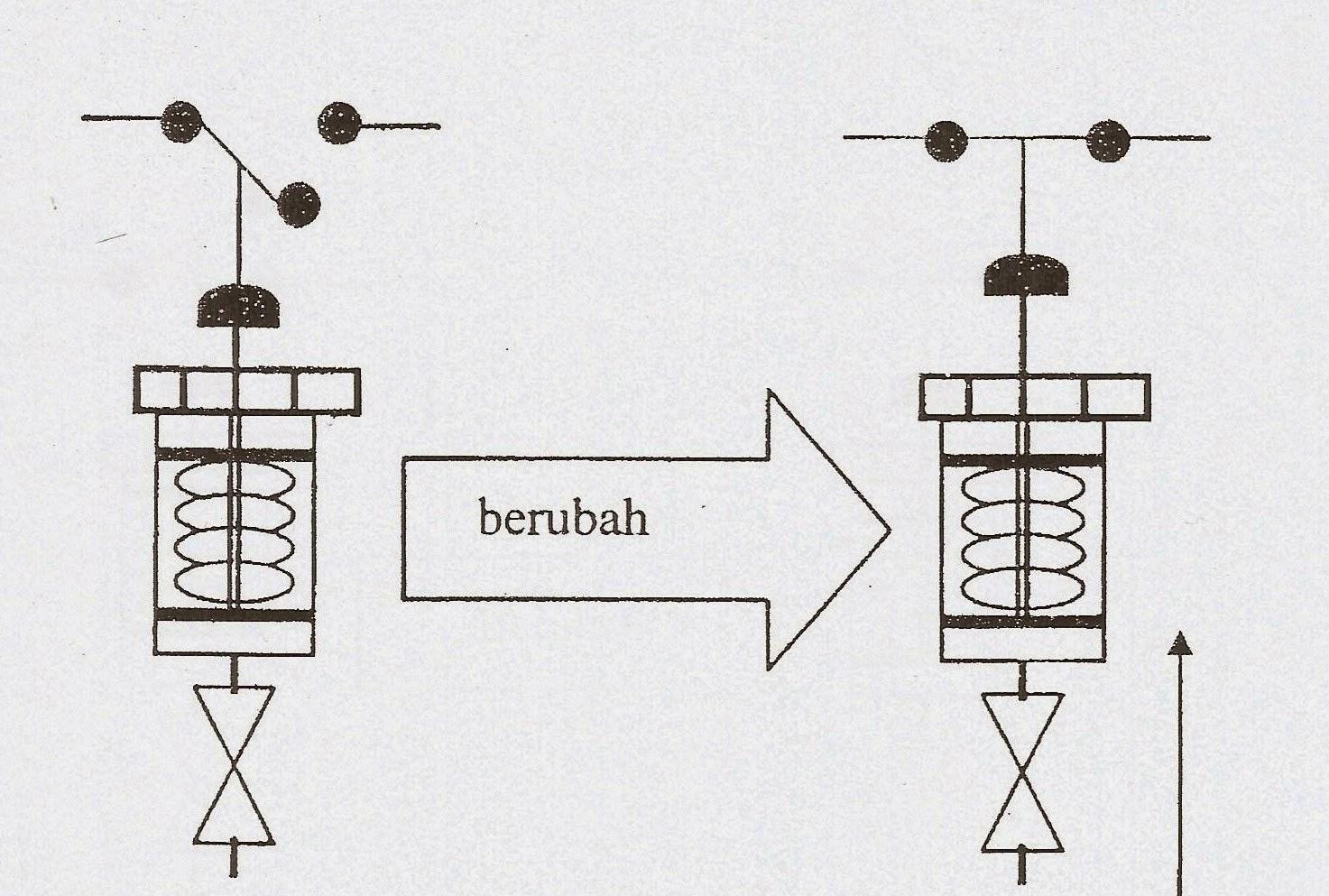 Mengenal Prinsip Kerja Pressure Switch pada Separator