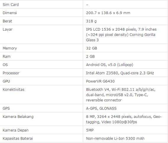 Spesifikasi Nokia N1