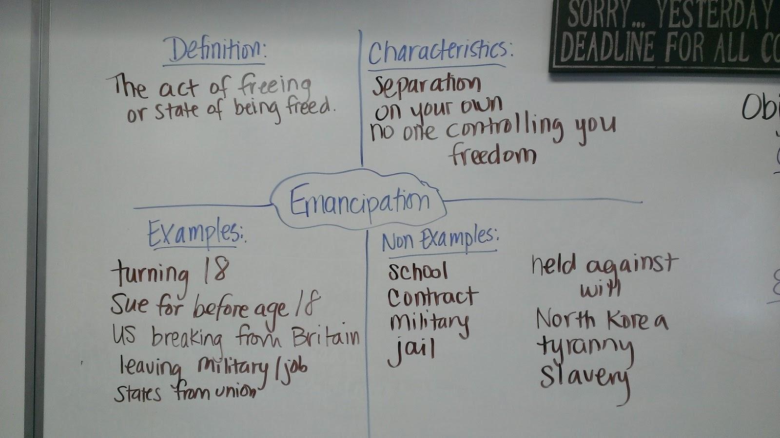 teaching vocabulary frayer model