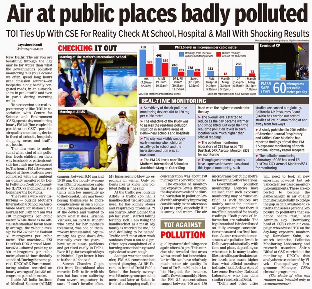 Daily Dose Of Air Pollution: Air Pollution At Public