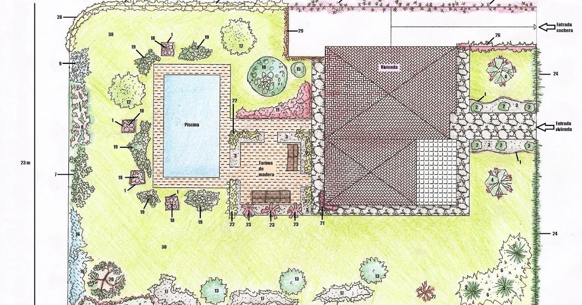 Jardines que me gustan planificaci n y dise o de for Elementos de jardineria