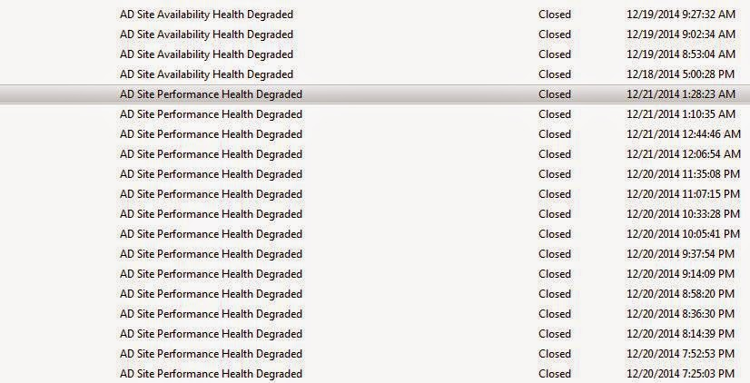 AD Site Availability Health Degraded and AD Site Performance Health Degraded