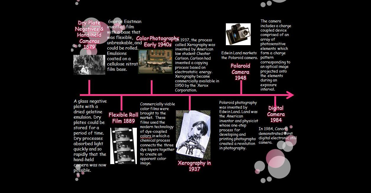 For The History Of Photography Page I Added In Screenshots Powerpoint Which Is About Timeline