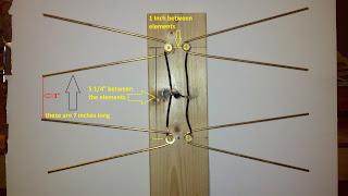 Как сделать самому комнатную антенну
