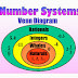 Pengertian bilangan Rasional Berpangkat Bilangan Bulat Positif