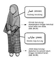 Cerita-Jilbab-Bagi-Wanita