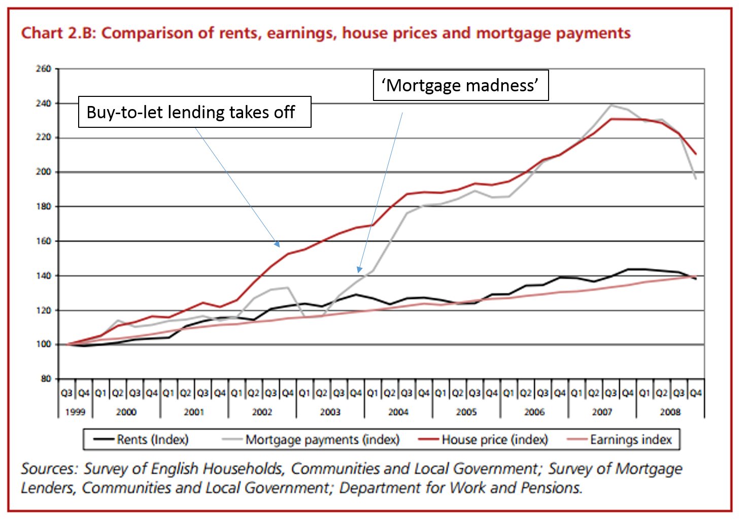 Mortgage%2Bmadness.png