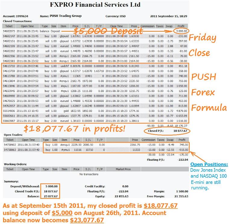 Forex trading prediction formula