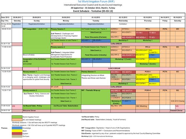 1º Fórum Mundial da Irrigação (WIF1) - 29 setembro - 3 outubro de 2013, em Mardin, Turquia