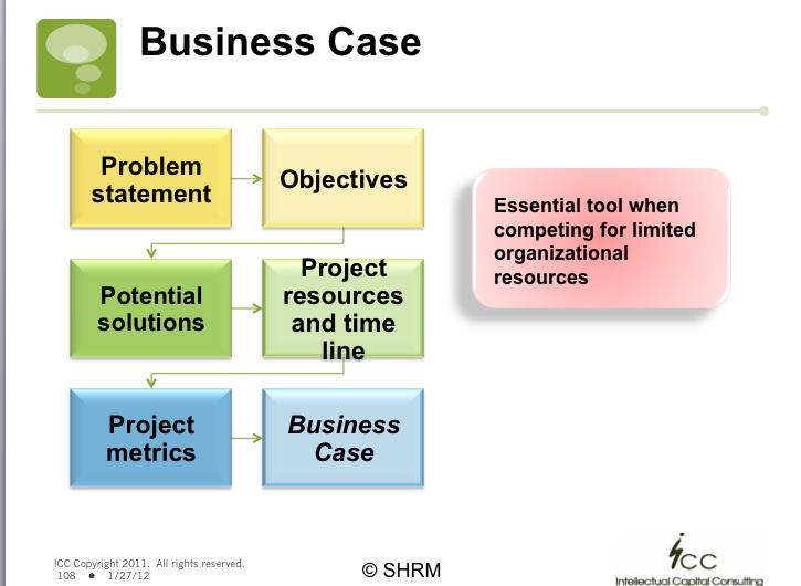 Метод активного образования cases of study Case study.