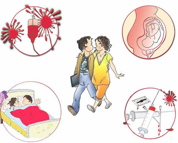 Heboh Pasangan Kekasih di Kota Bogor Harus Test  HIV