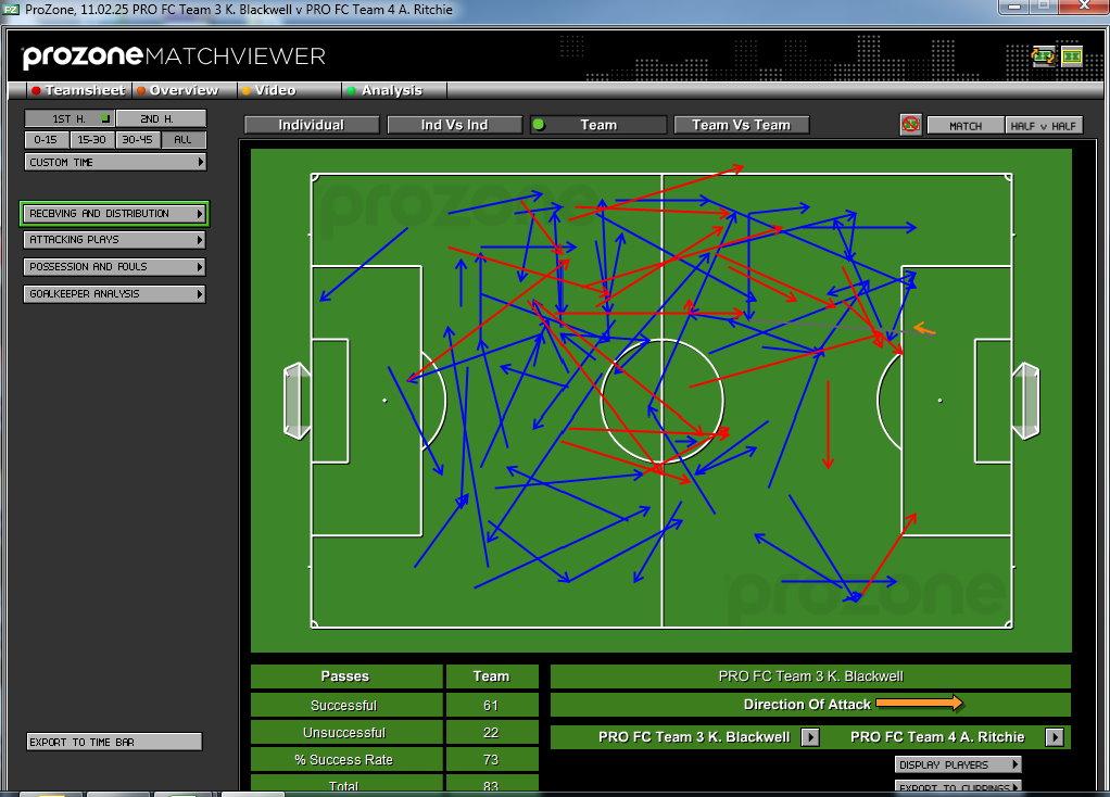 Betfair trading strategies soccer