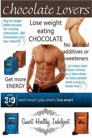 Love chocolates?
