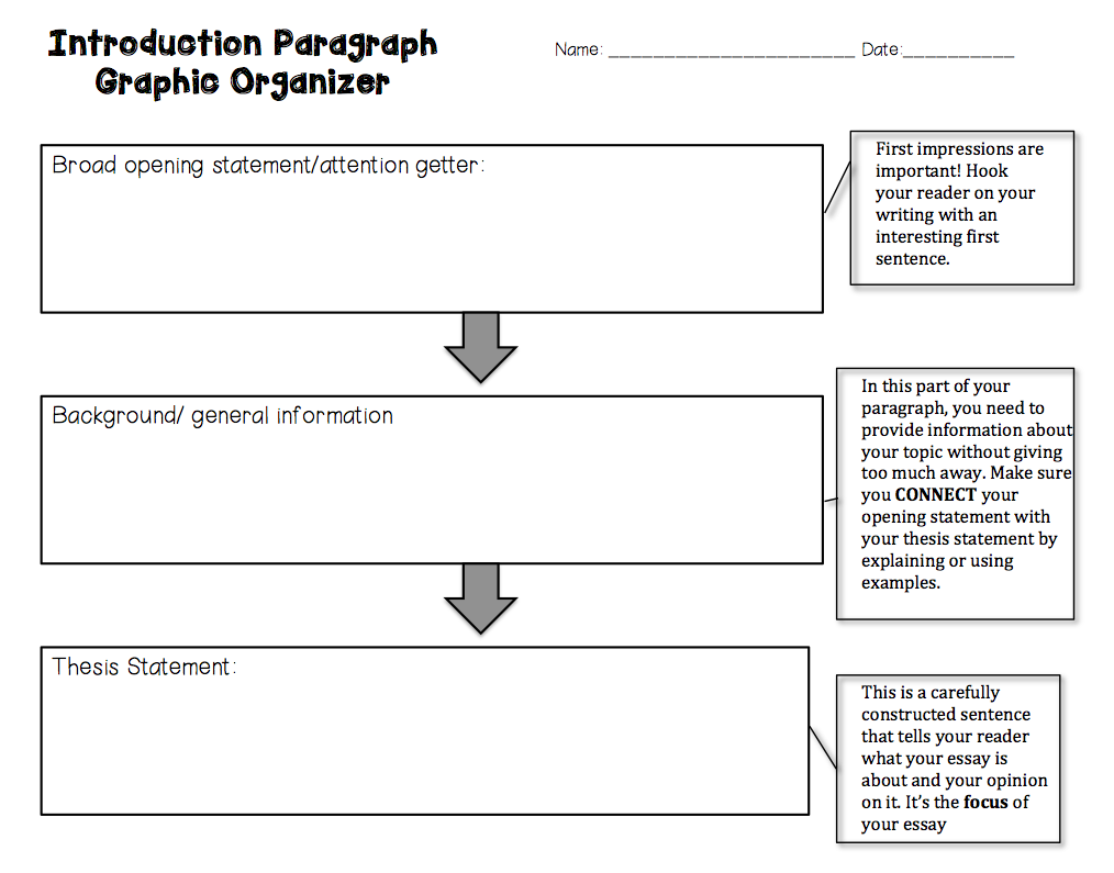 graphic organizer for writing a thesis statement