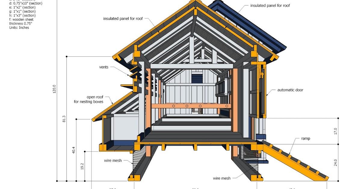 jbodong building chicken coops for dummies ebook. Black Bedroom Furniture Sets. Home Design Ideas