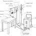 Peralatan las listrik busur manual