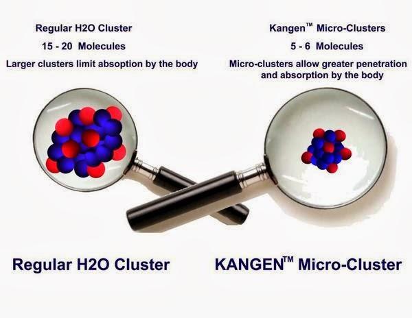 0817808070-Kangen-Water-Jakarta-Selatan-Jual-Kangen-Water-Jakarta-Selatan-Contoh-Kangen-Water-Enagic-Kangen-Water-Kangen-Water-Youtube-Makalah-Kangen-Water