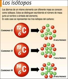 Ciencias en el cic carbono for Utilidad del marmol