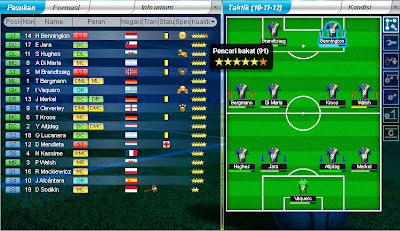 Ulasan Top Eleven Facebook Game Online