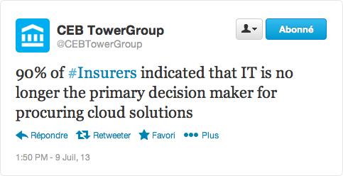 Tweet CEB TowerGroup