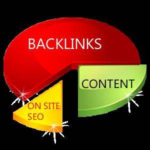Tips Mendapatkan Backlink