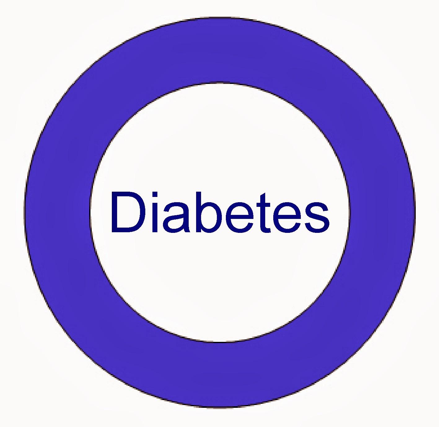 Símbolo de la Diabetes
