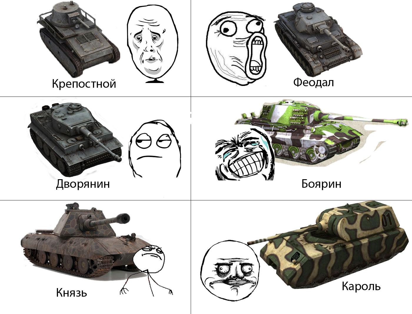 Ворлд оф танкс мемы