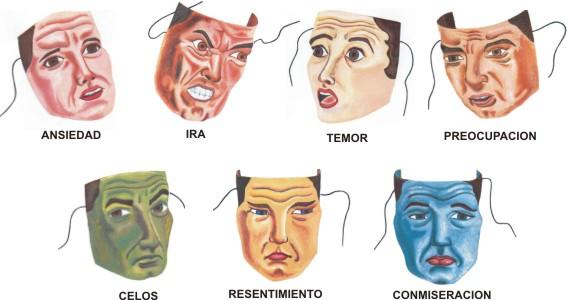 inconsciente pensamientos creencias emociones profundas de la mente